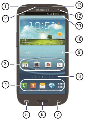 letak tombol menu Android samsung