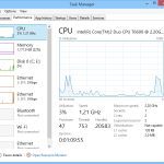 Performance Task Manager Windows 8